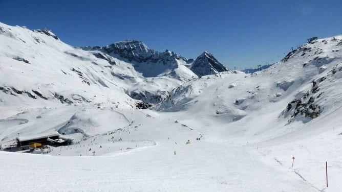 Wintersport Mölltaler Gletscher